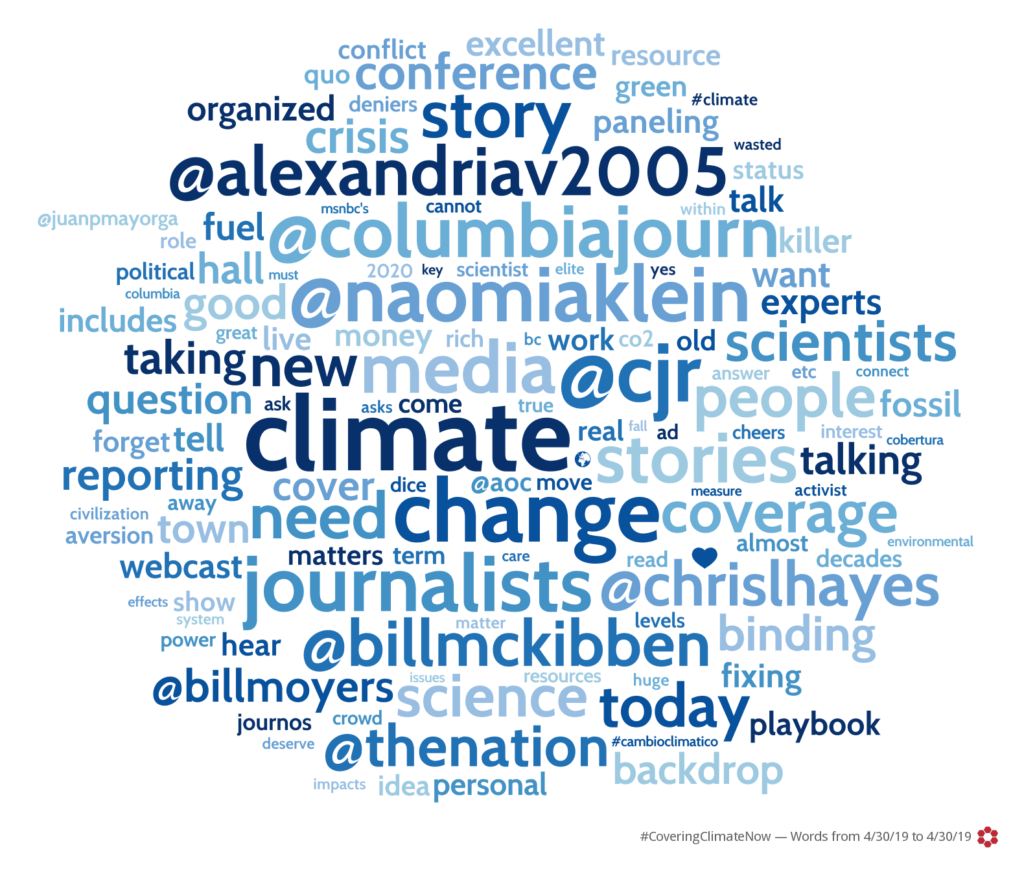 A word cloud of tweets for the hashtag #coveringclimatenow from April 30, 2019.